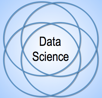 Data Science and Data Analytics: What's the Difference?